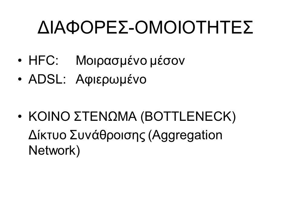ΔΙΑΦΟΡΕΣ-ΟΜΟΙΟΤΗΤΕΣ HFC:Μοιρασμένο μέσον ADSL:Αφιερωμένο ΚΟΙΝΟ ΣΤΕΝΩΜΑ (BOTTLENECK) Δίκτυο Συνάθροισης (Aggregation Network)