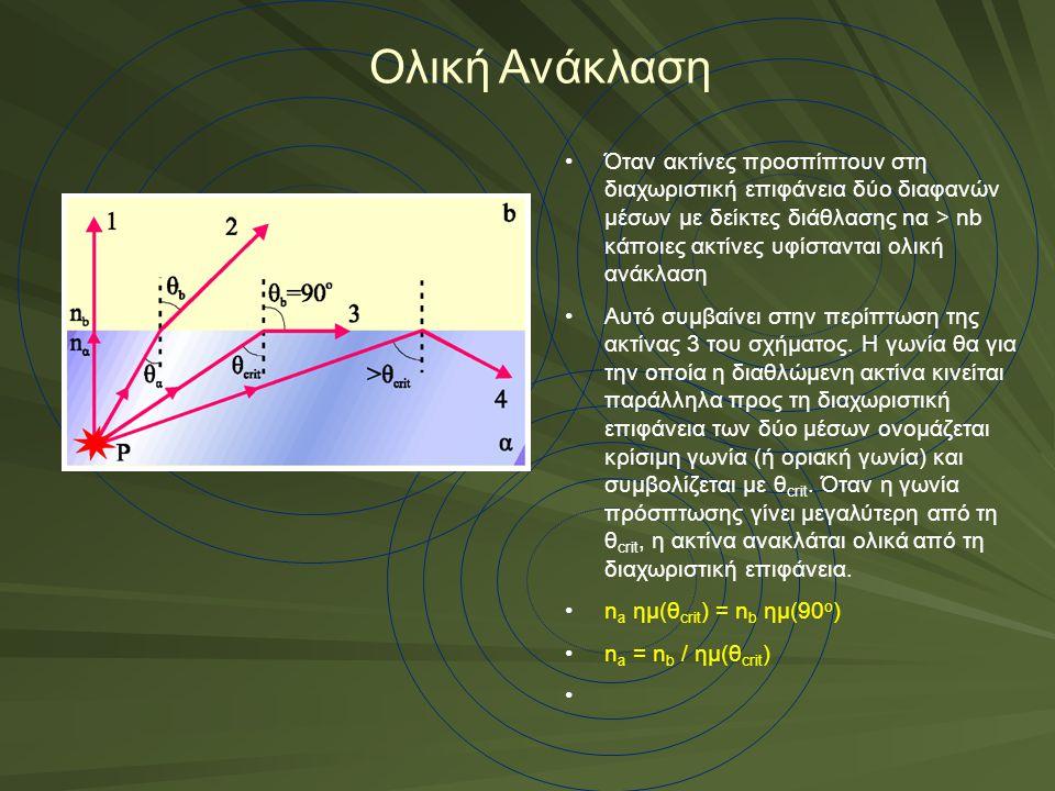 Ολική Ανάκλαση Όταν ακτίνες προσπίπτουν στη διαχωριστική επιφάνεια δύο διαφανών μέσων με δείκτες διάθλασης nα > nb κάποιες ακτίνες υφίστανται ολική ανάκλαση Αυτό συμβαίνει στην περίπτωση της ακτίνας 3 του σχήματος.