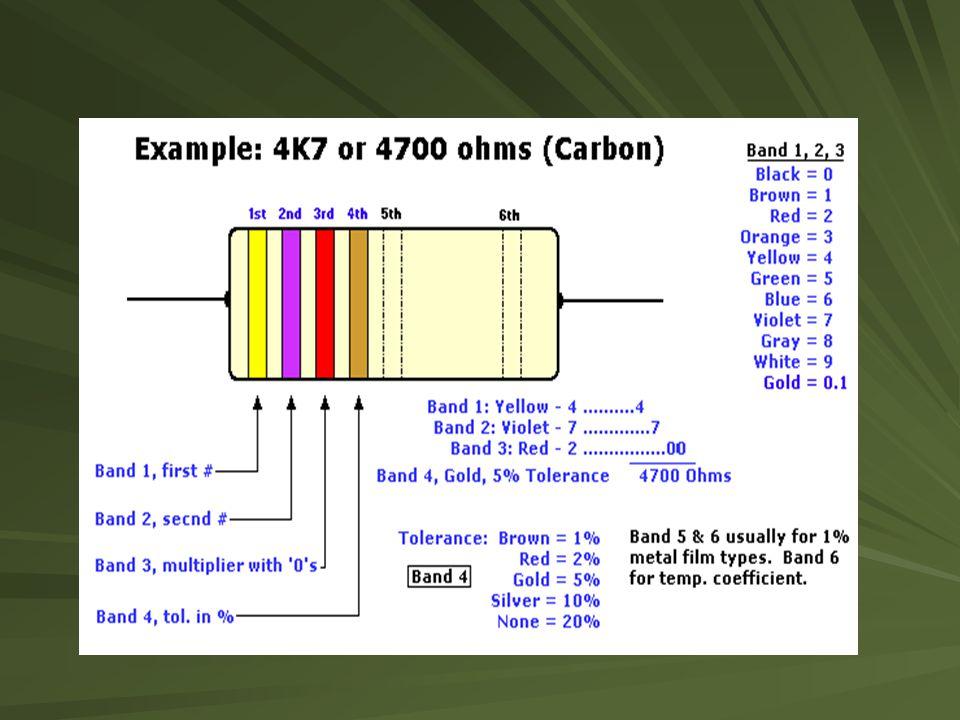 3310 2 5% (gold) 1 st band: orange = 3 2 nd band: orange = 3 3 rd band: red = 2 (i.e.