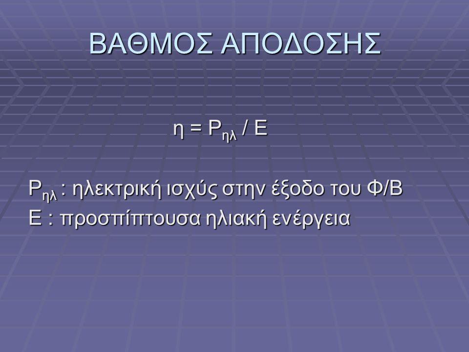 ΒΑΘΜΟΣ ΑΠΟΔΟΣΗΣ η = Ρ ηλ / Ε η = Ρ ηλ / Ε Ρ ηλ : ηλεκτρική ισχύς στην έξοδο του Φ/Β Ε : προσπίπτουσα ηλιακή ενέργεια