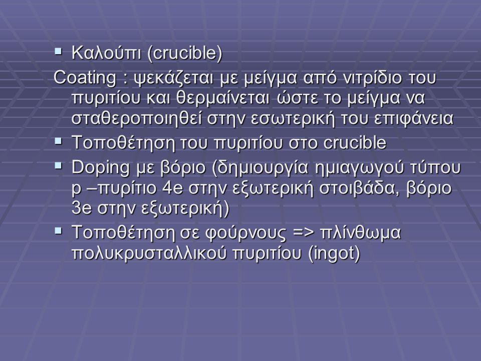  Καλούπι (crucible) Coating : ψεκάζεται με μείγμα από νιτρίδιο του πυριτίου και θερμαίνεται ώστε το μείγμα να σταθεροποιηθεί στην εσωτερική του επιφάνεια  Τοποθέτηση του πυριτίου στο crucible  Doping με βόριο (δημιουργία ημιαγωγού τύπoυ p –πυρίτιο 4e στην εξωτερική στοιβάδα, βόριο 3e στην εξωτερική)  Τοποθέτηση σε φούρνους => πλίνθωμα πολυκρυσταλλικού πυριτίου (ingot)