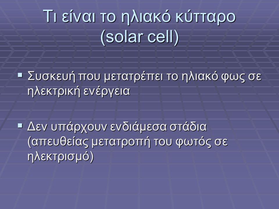 Τι είναι το ηλιακό κύτταρο (solar cell)  Συσκευή που μετατρέπει το ηλιακό φως σε ηλεκτρική ενέργεια  Δεν υπάρχουν ενδιάμεσα στάδια (απευθείας μετατροπή του φωτός σε ηλεκτρισμό)