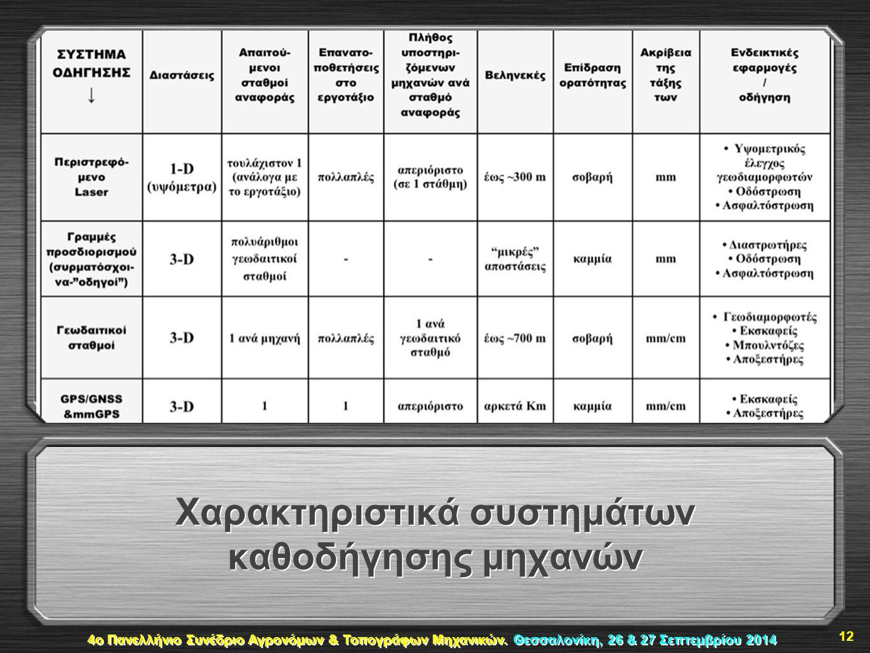 Χαρακτηριστικά συστημάτων καθοδήγησης μηχανών 12 4ο Πανελλήνιο Συνέδριο Αγρονόμων & Τοπογράφων Μηχανικών. Θεσσαλονίκη, 26 & 27 Σεπτεμβρίου 2014