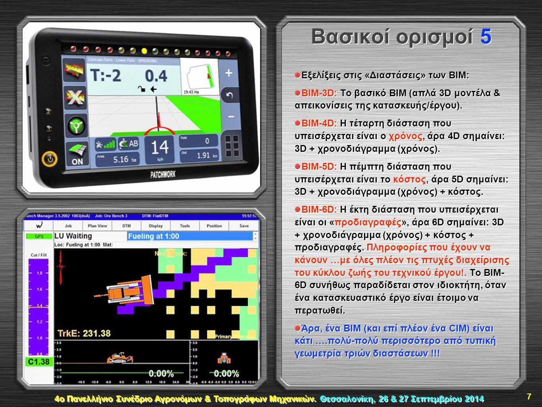 Βασικοί ορισμοί 5 Εξελίξεις στις «Διαστάσεις» των ΒΙΜ: ΒΙΜ-3D: Το βασικό ΒΙΜ (απλά 3D μοντέλα & απεικονίσεις της κατασκευής/έργου). ΒΙΜ-4D: Η τέταρτη