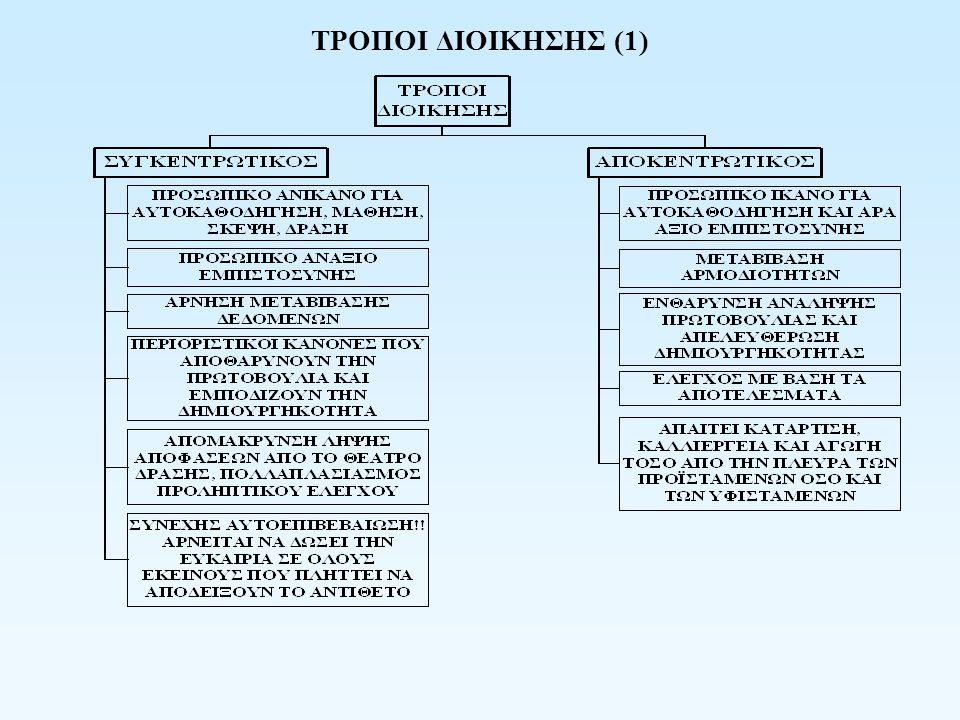 ΤΡΟΠΟΙ ΔΙΟΙΚΗΣΗΣ (2) Ο ΣΥΓΚΕΝΤΡΩΤΙΚΟΣ ΤΡΟΠΟΣ ΔΙΟΙΚΗΣΗΣ ΗΤΑΝ ΙΣΤΟΡΙΚΑ ΑΝΑΓΚΑΙΟΣ ΟΤΑΝ ΟΙ ΕΡΓΑΖΟΜΕΝΟΙ ΣΤΙΣ ΒΙΟΜΗΧΑΝΙΕΣ ΗΤΑΝ ΒΑΣΙΚΑ ΑΠΑΙΔΕΥΤΟΙ ΚΑΙ ΑΝΙΔΕΙΚΕΥΤΟΙ.