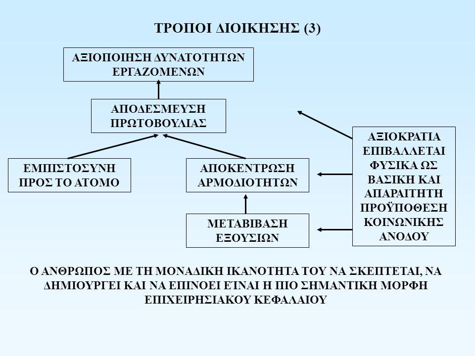 ΤΡΟΠΟΙ ΔΙΟΙΚΗΣΗΣ (3) ΑΞΙΟΠΟΙΗΣΗ ΔΥΝΑΤΟΤΗΤΩΝ ΕΡΓΑΖΟΜΕΝΩΝ ΑΠΟΔΕΣΜΕΥΣΗ ΠΡΩΤΟΒΟΥΛΙΑΣ ΕΜΠΙΣΤΟΣΥΝΗ ΠΡΟΣ ΤΟ ΑΤΟΜΟ ΑΠΟΚΕΝΤΡΩΣΗ ΑΡΜΟΔΙΟΤΗΤΩΝ ΜΕΤΑΒΙΒΑΣΗ ΕΞΟΥΣΙΩ