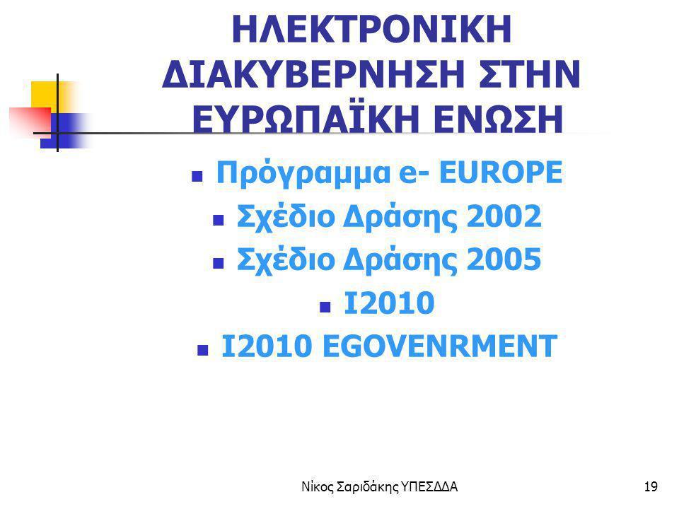 Νίκος Σαριδάκης ΥΠΕΣΔΔΑ19 ΗΛΕΚΤΡΟΝΙΚΗ ΔΙΑΚΥΒΕΡΝΗΣΗ ΣΤΗΝ ΕΥΡΩΠΑΪΚΗ ΕΝΩΣΗ Πρόγραμμα e- EUROPE Σχέδιο Δράσης 2002 Σχέδιο Δράσης 2005 I2010 I2010 EGOVENRM