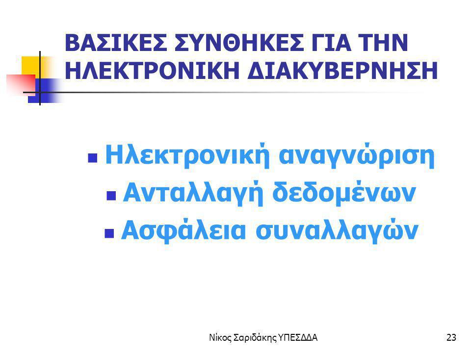 Νίκος Σαριδάκης ΥΠΕΣΔΔΑ23 ΒΑΣΙΚΕΣ ΣΥΝΘΗΚΕΣ ΓΙΑ ΤΗΝ ΗΛΕΚΤΡΟΝΙΚΗ ΔΙΑΚΥΒΕΡΝΗΣΗ Ηλεκτρονική αναγνώριση Ανταλλαγή δεδομένων Ασφάλεια συναλλαγών