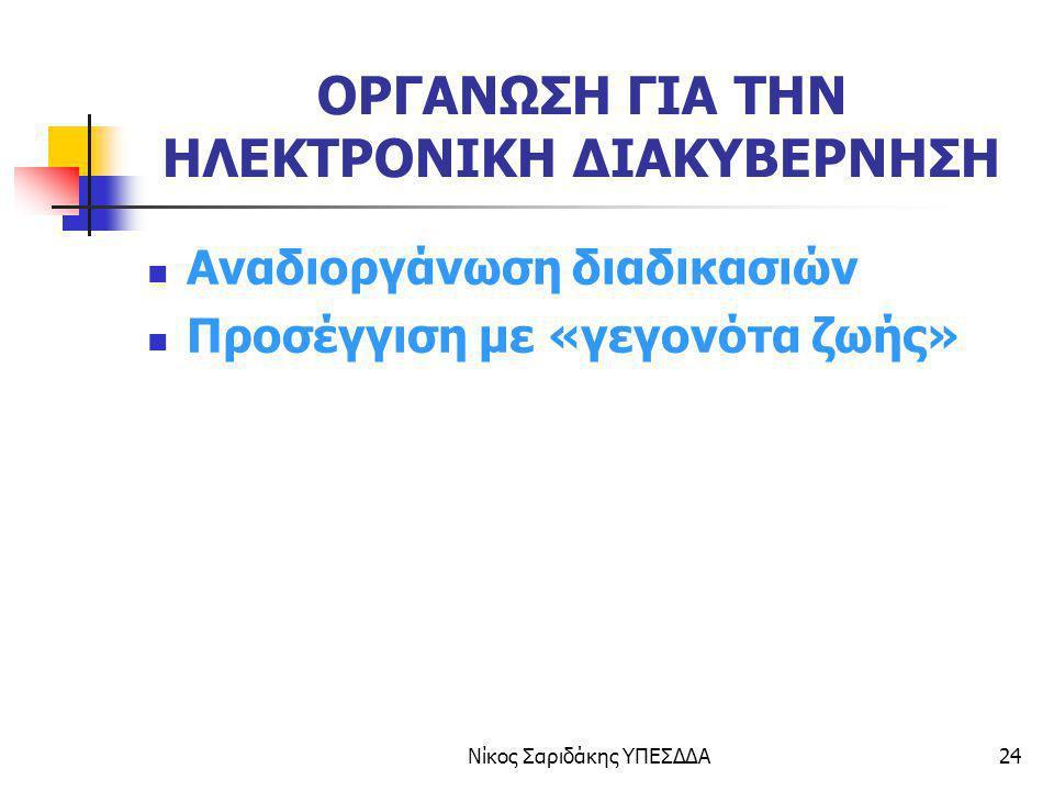 Νίκος Σαριδάκης ΥΠΕΣΔΔΑ24 ΟΡΓΑΝΩΣΗ ΓΙΑ ΤΗΝ ΗΛΕΚΤΡΟΝΙΚΗ ΔΙΑΚΥΒΕΡΝΗΣΗ Αναδιοργάνωση διαδικασιών Προσέγγιση με «γεγονότα ζωής»