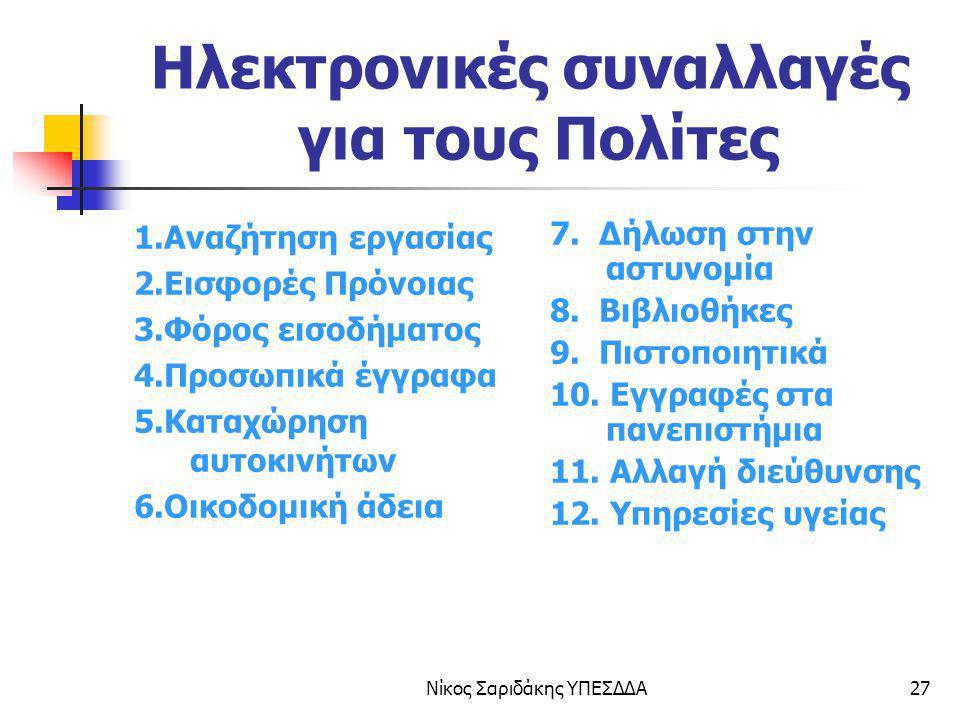 Νίκος Σαριδάκης ΥΠΕΣΔΔΑ27 Ηλεκτρονικές συναλλαγές για τους Πολίτες 1.Αναζήτηση εργασίας 2.Εισφορές Πρόνοιας 3.Φόρος εισοδήματος 4.Προσωπικά έγγραφα 5.