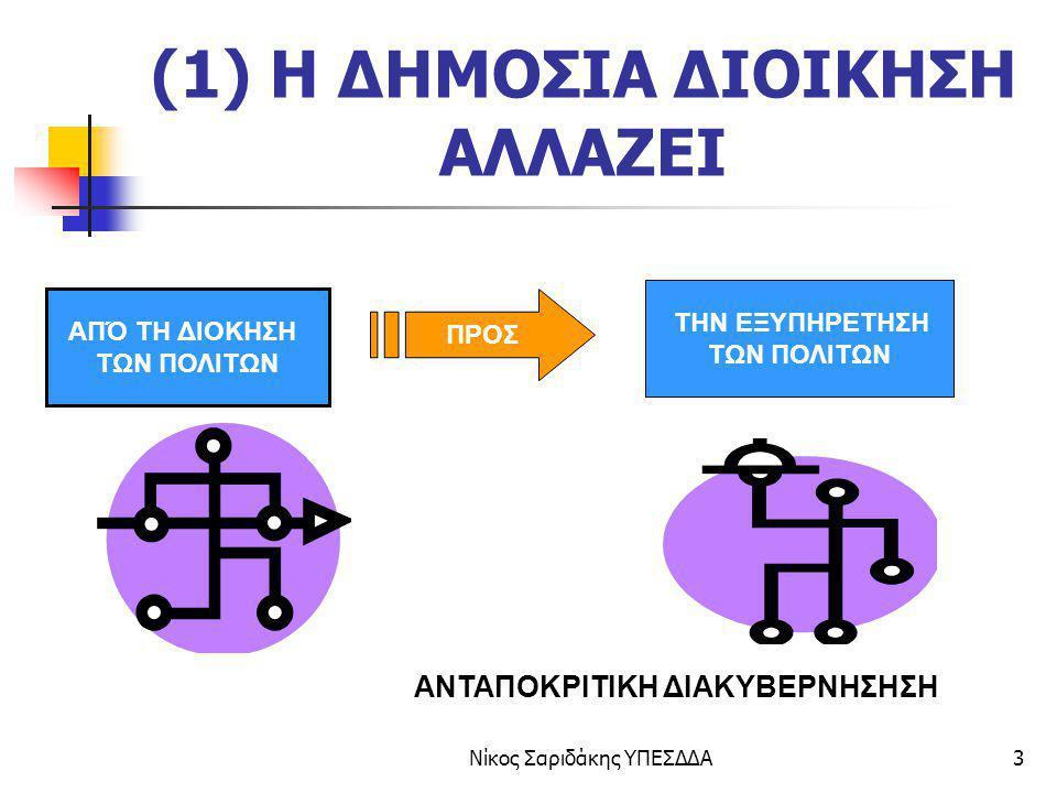 Νίκος Σαριδάκης ΥΠΕΣΔΔΑ44 Μαθήματα που μάθαμε Η αναδιοργάνωση κοστίζει 5- 10 φορές περισσότερο από τον εξοπλισμό πληροφορικής, δηλαδή, Για κάθε 1 ΕΥΡΩ εξοπλισμού χρειαζόμαστε επιπλέον 5-10 ΕΥΡΩ για την αναδιοργάνωση