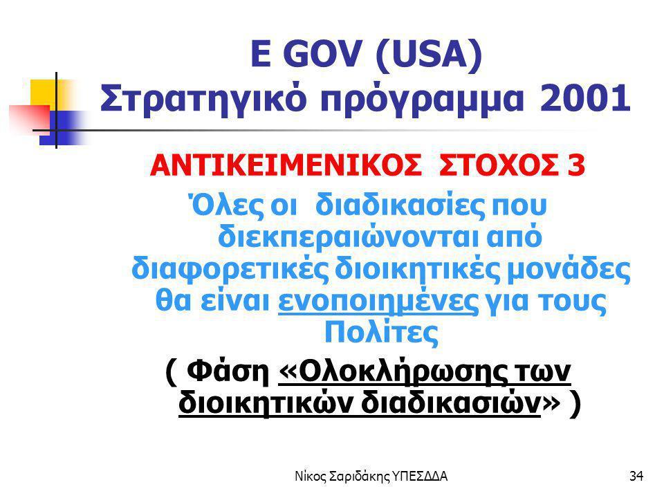 Νίκος Σαριδάκης ΥΠΕΣΔΔΑ34 E GOV (USA) Στρατηγικό πρόγραμμα 2001 ΑΝΤΙΚΕΙΜΕΝΙΚΟΣ ΣΤΟΧΟΣ 3 Όλες οι διαδικασίες που διεκπεραιώνονται από διαφορετικές διοι
