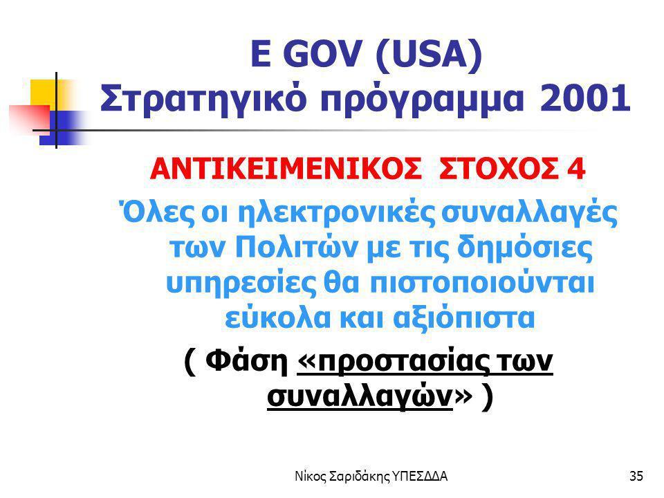 Νίκος Σαριδάκης ΥΠΕΣΔΔΑ35 E GOV (USA) Στρατηγικό πρόγραμμα 2001 ΑΝΤΙΚΕΙΜΕΝΙΚΟΣ ΣΤΟΧΟΣ 4 Όλες οι ηλεκτρονικές συναλλαγές των Πολιτών με τις δημόσιες υπ