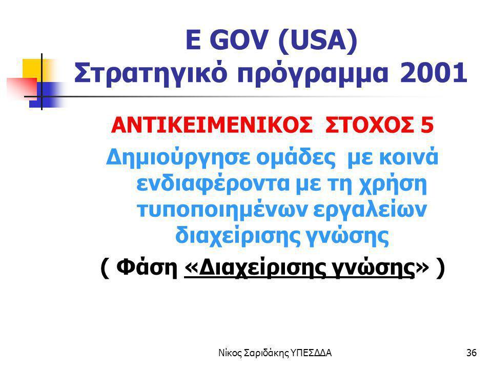 Νίκος Σαριδάκης ΥΠΕΣΔΔΑ36 E GOV (USA) Στρατηγικό πρόγραμμα 2001 ΑΝΤΙΚΕΙΜΕΝΙΚΟΣ ΣΤΟΧΟΣ 5 Δημιούργησε ομάδες με κοινά ενδιαφέροντα με τη χρήση τυποποιημ