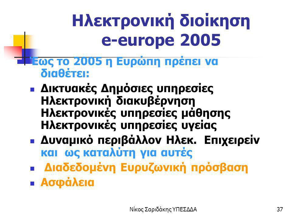 Νίκος Σαριδάκης ΥΠΕΣΔΔΑ37 Ηλεκτρονική διοίκηση e-europe 2005 Έως το 2005 η Ευρώπη πρέπει να διαθέτει: Δικτυακές Δημόσιες υπηρεσίες Ηλεκτρονική διακυβέ