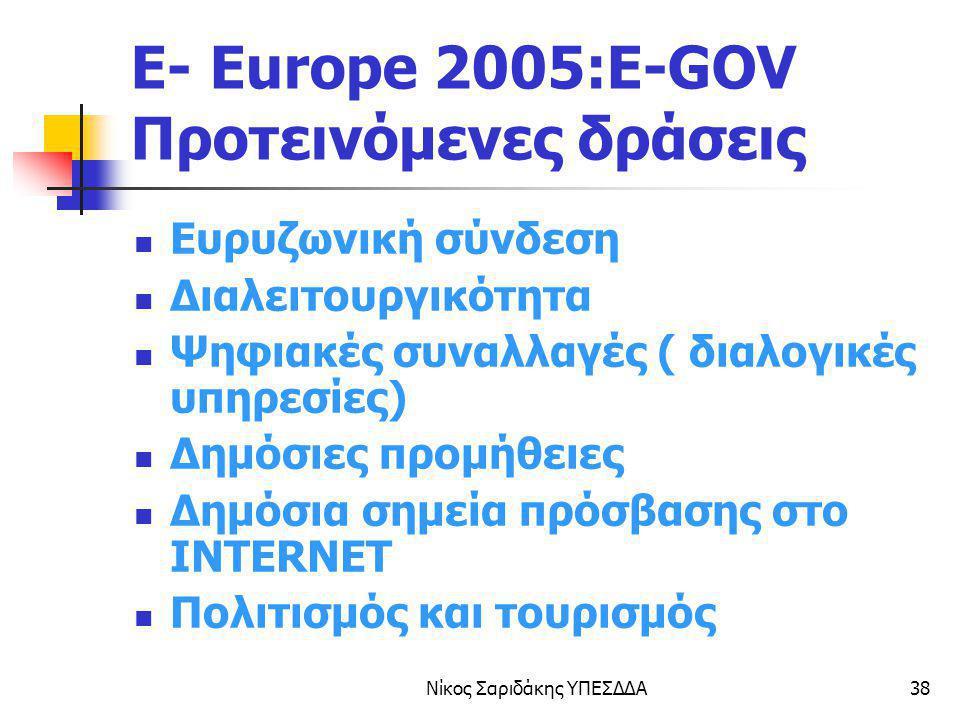 Νίκος Σαριδάκης ΥΠΕΣΔΔΑ38 E- Europe 2005:E-GOV Προτεινόμενες δράσεις Ευρυζωνική σύνδεση Διαλειτουργικότητα Ψηφιακές συναλλαγές ( διαλογικές υπηρεσίες)