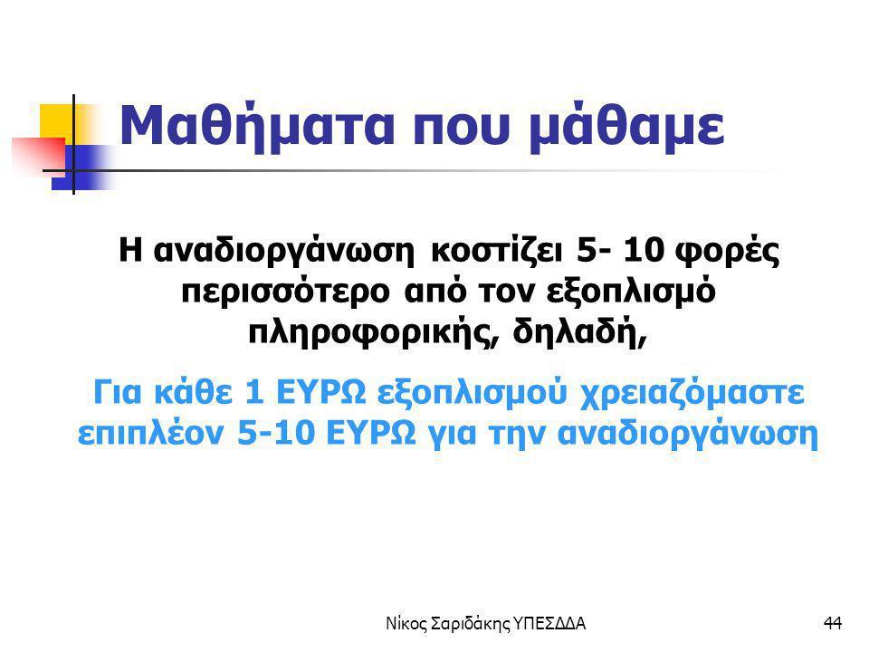 Νίκος Σαριδάκης ΥΠΕΣΔΔΑ44 Μαθήματα που μάθαμε Η αναδιοργάνωση κοστίζει 5- 10 φορές περισσότερο από τον εξοπλισμό πληροφορικής, δηλαδή, Για κάθε 1 ΕΥΡΩ