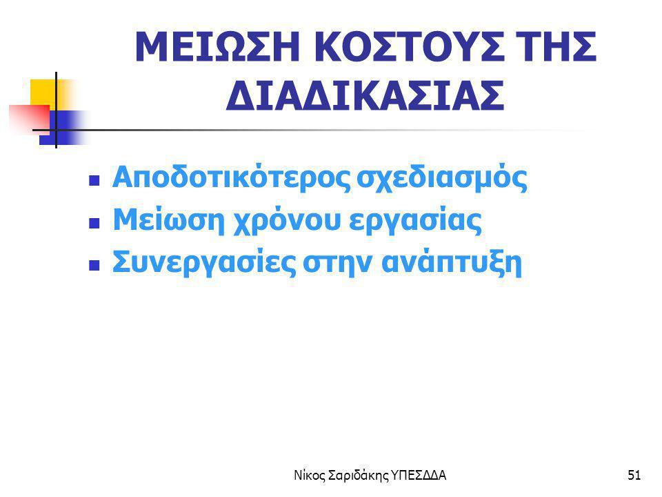 Νίκος Σαριδάκης ΥΠΕΣΔΔΑ51 ΜΕΙΩΣΗ ΚΟΣΤΟΥΣ ΤΗΣ ΔΙΑΔΙΚΑΣΙΑΣ Αποδοτικότερος σχεδιασμός Μείωση χρόνου εργασίας Συνεργασίες στην ανάπτυξη