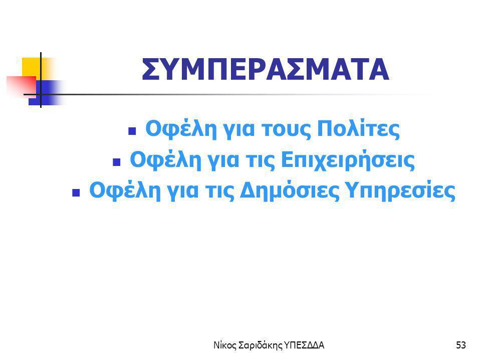 Νίκος Σαριδάκης ΥΠΕΣΔΔΑ53 ΣΥΜΠΕΡΑΣΜΑΤΑ Οφέλη για τους Πολίτες Οφέλη για τις Επιχειρήσεις Οφέλη για τις Δημόσιες Υπηρεσίες