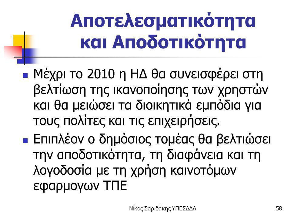 Νίκος Σαριδάκης ΥΠΕΣΔΔΑ58 Αποτελεσματικότητα και Αποδοτικότητα Μέχρι το 2010 η ΗΔ θα συνεισφέρει στη βελτίωση της ικανοποίησης των χρηστών και θα μειώ