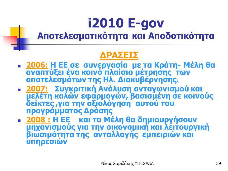 Νίκος Σαριδάκης ΥΠΕΣΔΔΑ59 i2010 E-gov Αποτελεσματικότητα και Αποδοτικότητα ΔΡΑΣΕΙΣ 2006: Η ΕΕ σε συνεργασία με τα Κράτη- Μέλη θα αναπτύξει ένα κοινό π