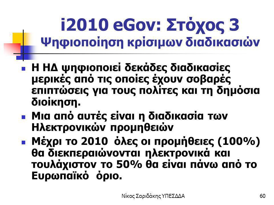 Νίκος Σαριδάκης ΥΠΕΣΔΔΑ60 i2010 eGov: Στόχος 3 Ψηφιοποίηση κρίσιμων διαδικασιών Η ΗΔ ψηφιοποιεί δεκάδες διαδικασίες μερικές από τις οποίες έχουν σοβαρ
