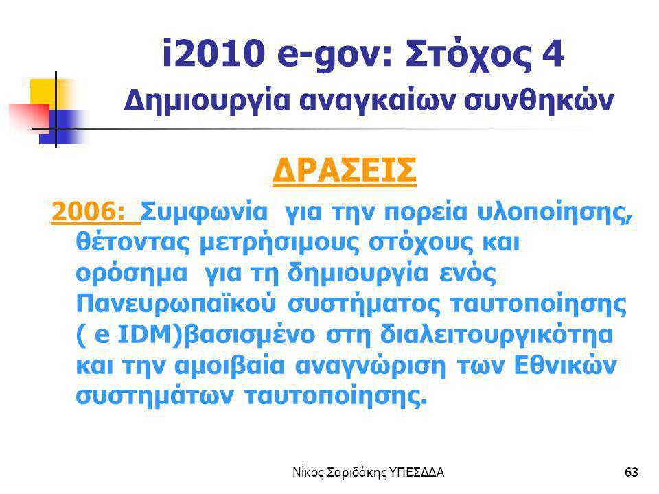 Νίκος Σαριδάκης ΥΠΕΣΔΔΑ63 i2010 e-gov: Στόχος 4 Δημιουργία αναγκαίων συνθηκών ΔΡΑΣΕΙΣ 2006: Συμφωνία για την πορεία υλοποίησης, θέτοντας μετρήσιμους σ