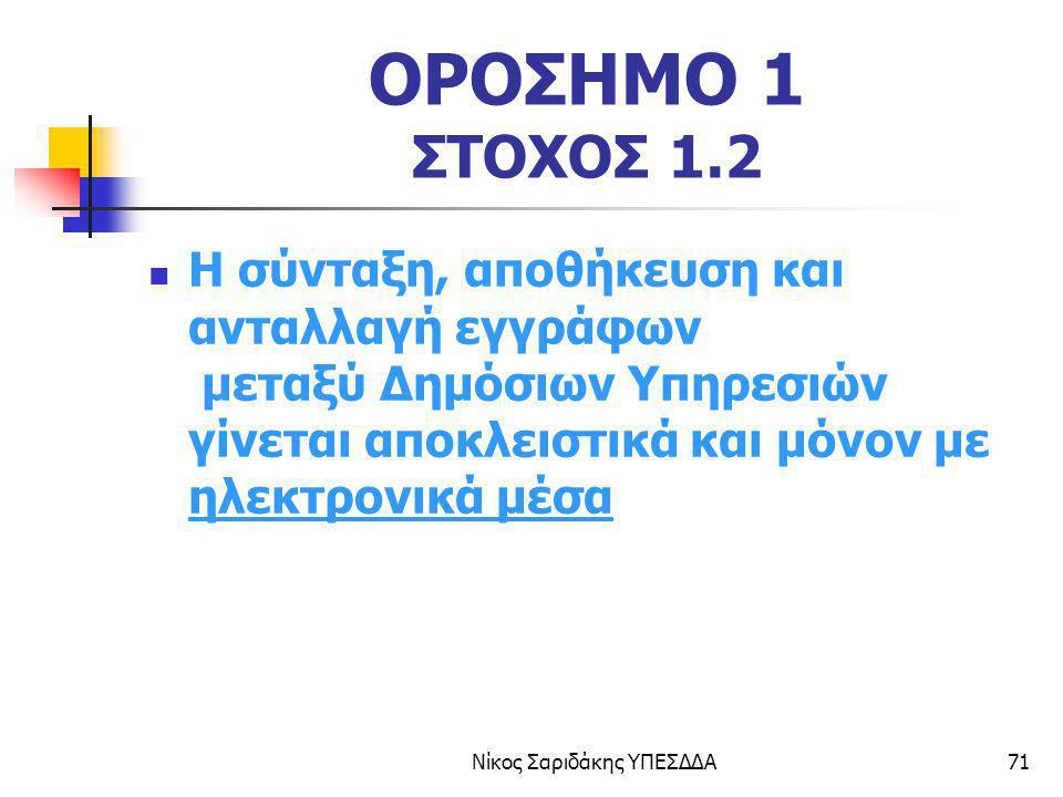 Νίκος Σαριδάκης ΥΠΕΣΔΔΑ71 ΟΡΟΣΗΜΟ 1 ΣΤΟΧΟΣ 1.2 Η σύνταξη, αποθήκευση και ανταλλαγή εγγράφων μεταξύ Δημόσιων Υπηρεσιών γίνεται αποκλειστικά και μόνον μ