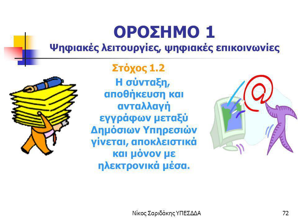Νίκος Σαριδάκης ΥΠΕΣΔΔΑ72 ΟΡΟΣΗΜΟ 1 Ψηφιακές λειτουργίες, ψηφιακές επικοινωνίες Στόχος 1.2 Η σύνταξη, αποθήκευση και ανταλλαγή εγγράφων μεταξύ Δημόσιω