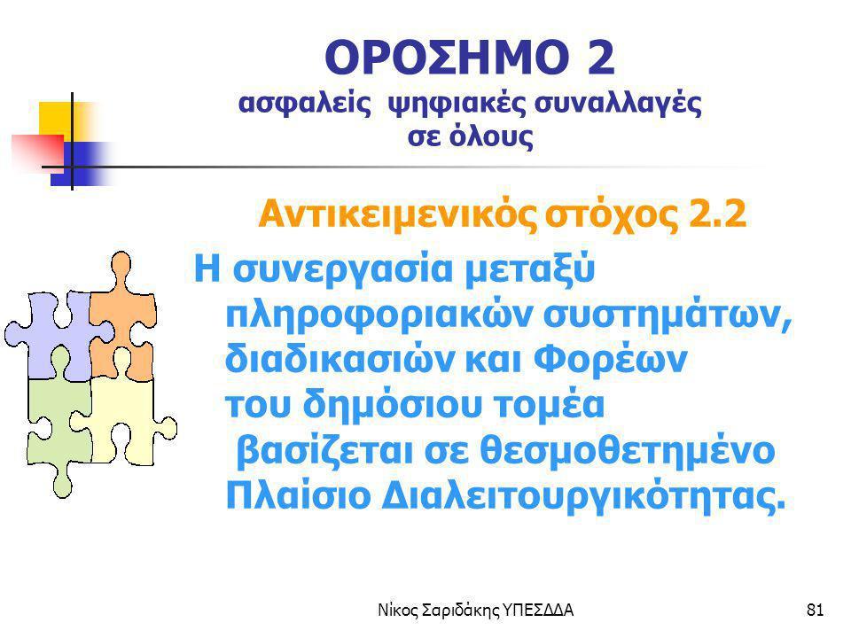 Νίκος Σαριδάκης ΥΠΕΣΔΔΑ81 ΟΡΟΣΗΜΟ 2 ασφαλείς ψηφιακές συναλλαγές σε όλους Αντικειμενικός στόχος 2.2 Η συνεργασία μεταξύ πληροφοριακών συστημάτων, διαδ
