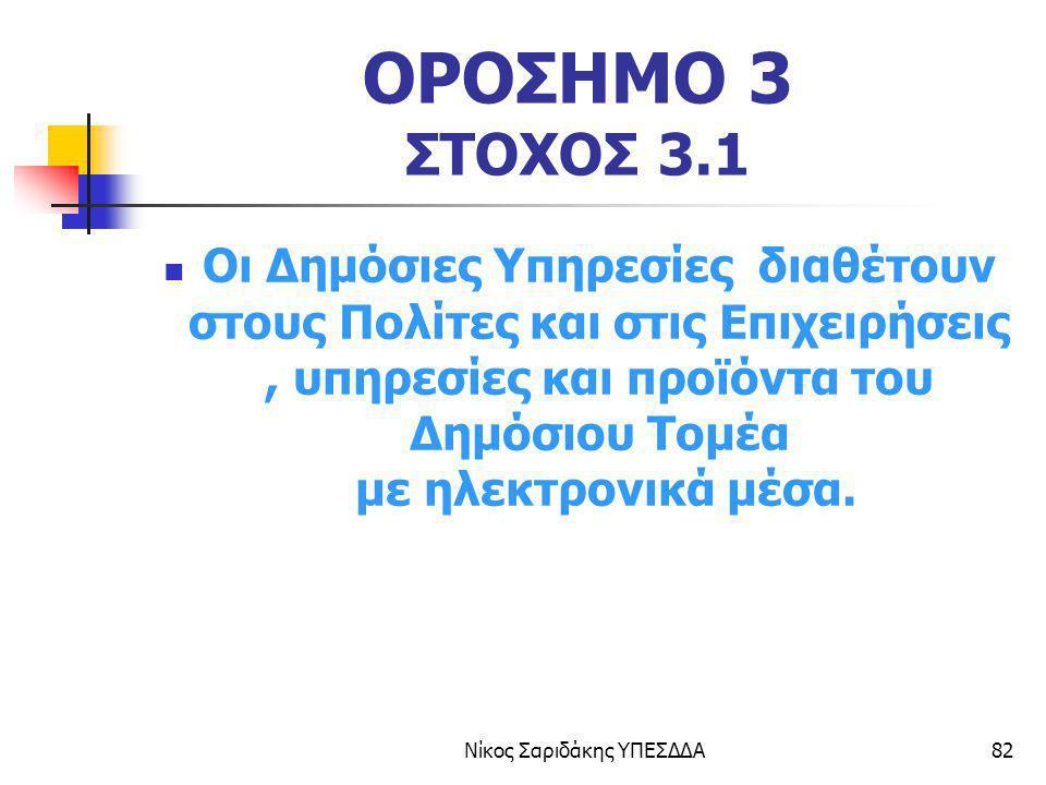 Νίκος Σαριδάκης ΥΠΕΣΔΔΑ82 ΟΡΟΣΗΜΟ 3 ΣΤΟΧΟΣ 3.1 Οι Δημόσιες Υπηρεσίες διαθέτουν στους Πολίτες και στις Επιχειρήσεις, υπηρεσίες και προϊόντα του Δημόσιο