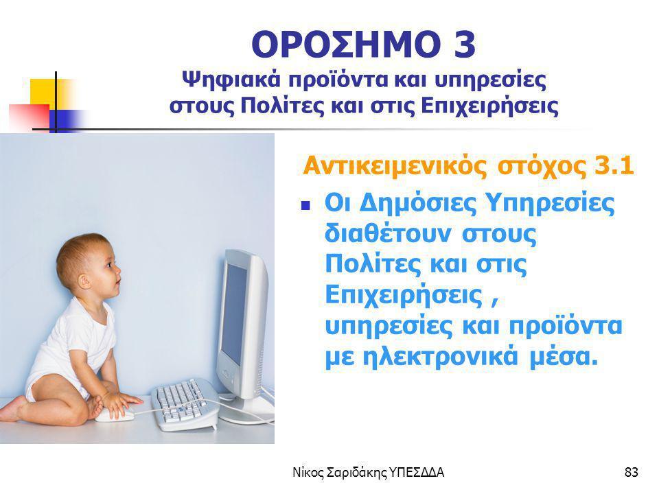 Νίκος Σαριδάκης ΥΠΕΣΔΔΑ83 ΟΡΟΣΗΜΟ 3 Ψηφιακά προϊόντα και υπηρεσίες στους Πολίτες και στις Επιχειρήσεις Αντικειμενικός στόχος 3.1 Οι Δημόσιες Υπηρεσίες
