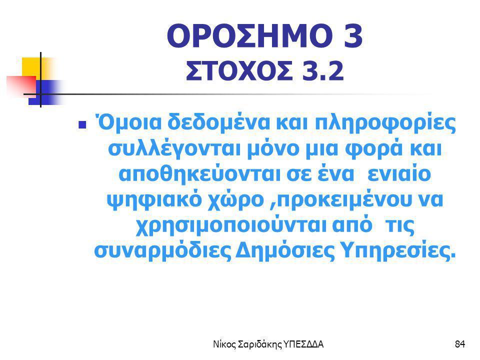 Νίκος Σαριδάκης ΥΠΕΣΔΔΑ84 ΟΡΟΣΗΜΟ 3 ΣΤΟΧΟΣ 3.2 Όμοια δεδομένα και πληροφορίες συλλέγονται μόνο μια φορά και αποθηκεύονται σε ένα ενιαίο ψηφιακό χώρο,π