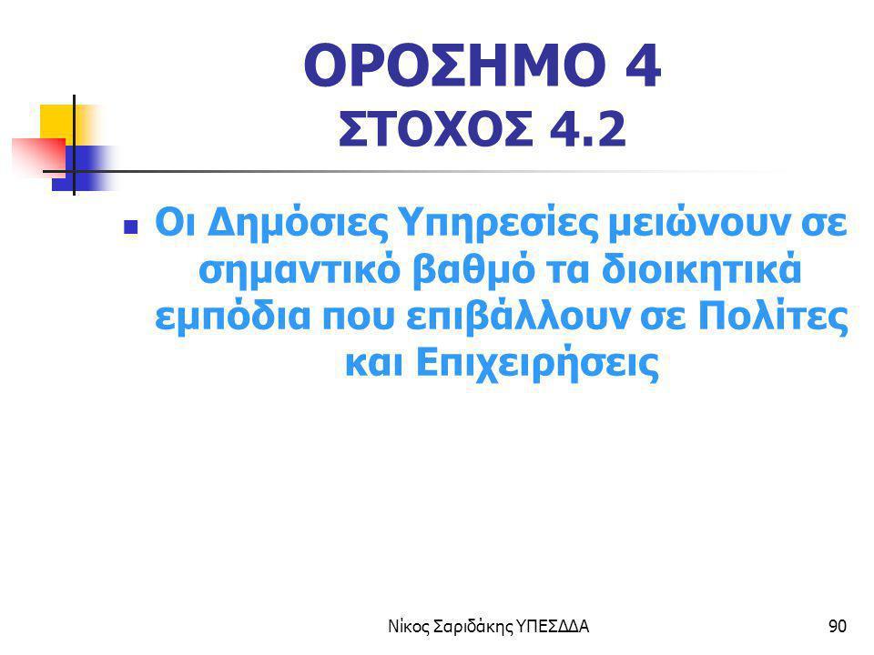 Νίκος Σαριδάκης ΥΠΕΣΔΔΑ90 ΟΡΟΣΗΜΟ 4 ΣΤΟΧΟΣ 4.2 Οι Δημόσιες Υπηρεσίες μειώνουν σε σημαντικό βαθμό τα διοικητικά εμπόδια που επιβάλλουν σε Πολίτες και Ε