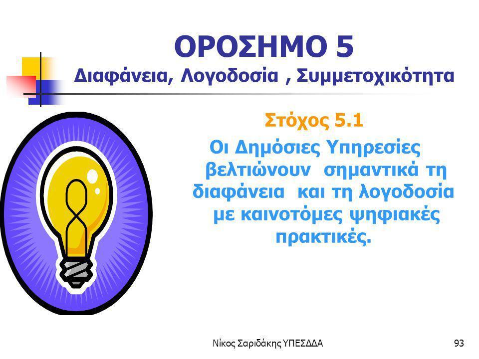 Νίκος Σαριδάκης ΥΠΕΣΔΔΑ93 ΟΡΟΣΗΜΟ 5 Διαφάνεια, Λογοδοσία, Συμμετοχικότητα Στόχος 5.1 Οι Δημόσιες Υπηρεσίες βελτιώνουν σημαντικά τη διαφάνεια και τη λο