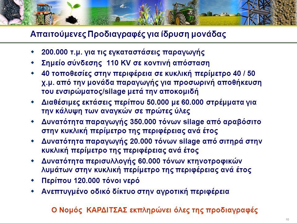 10 Απαιτούμενες Προδιαγραφές για ίδρυση μονάδας  200.000 τ.μ. για τις εγκαταστάσεις παραγωγής  Σημείο σύνδεσης 110 KV σε κοντινή απόσταση  40 τοποθ