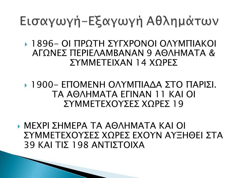  1896- ΟΙ ΠΡΩΤΗ ΣΥΓΧΡΟΝΟΙ ΟΛΥΜΠΙΑΚΟΙ ΑΓΩΝΕΣ ΠΕΡΙΕΛΑΜΒΑΝΑΝ 9 ΑΘΛΗΜΑΤΑ & ΣΥΜΜΕΤΕΙΧΑΝ 14 ΧΩΡΕΣ  1900- ΕΠΟΜΕΝΗ ΟΛΥΜΠΙΑΔΑ ΣΤΟ ΠΑΡΙΣΙ.