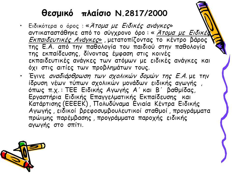 θεσμικό πλαίσιο Ν.2817/2000 Ειδικότερα ο όρος : «Άτομα με Ειδικές ανάγκες» αντικαταστάθηκε από το σύγχρονο όρο : « Άτομα με Ειδικές Εκπαιδευτικές Ανάγκες», μετατοπίζοντας το κέντρο βάρος της Ε.Α.
