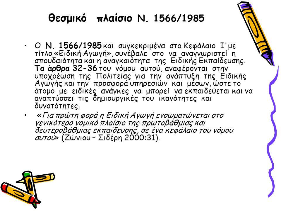 θεσμικό πλαίσιο Ν.1566/1985 Ο Ν.