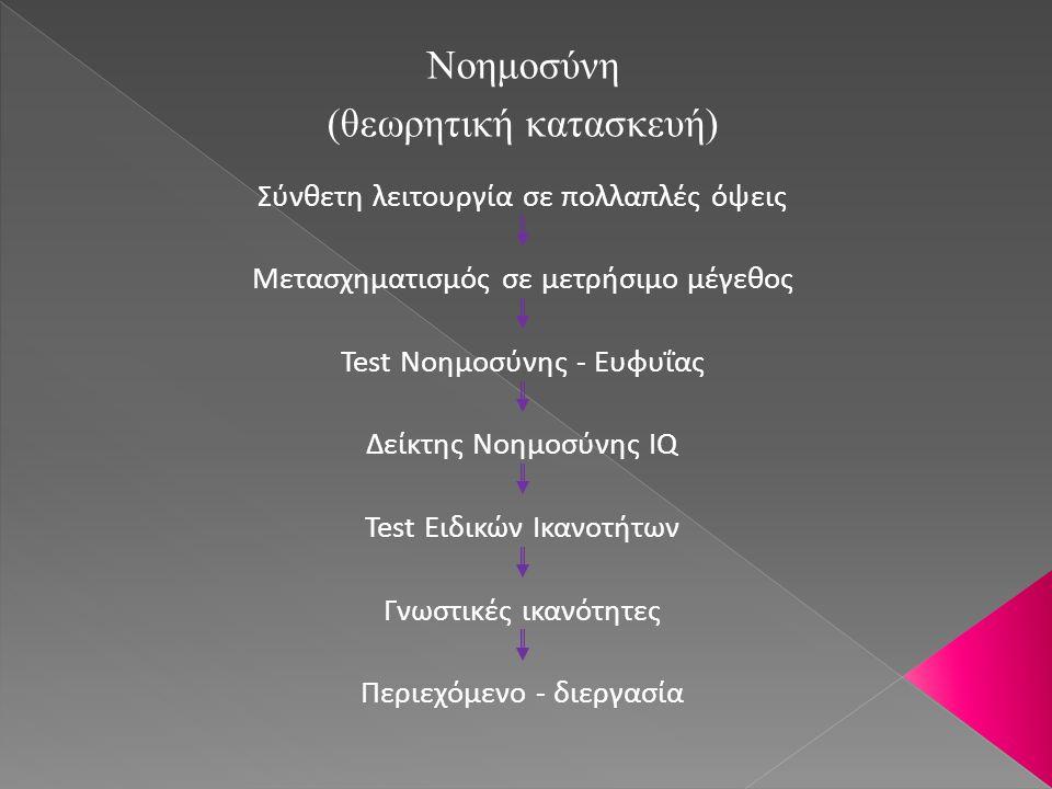 Νοημοσύνη (θεωρητική κατασκευή) Σύνθετη λειτουργία σε πολλαπλές όψεις Μετασχηματισμός σε μετρήσιμο μέγεθος Test Νοημοσύνης - Ευφυΐας Δείκτης Νοημοσύνη