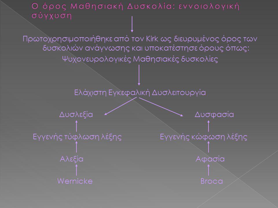Πρωτοχρησιμοποιήθηκε από τον Kirk ως διευρυμένος όρος των δυσκολιών ανάγνωσης και υποκατέστησε όρους όπως: Ψυχονευρολογικές Μαθησιακές δυσκολίες Ελάχι