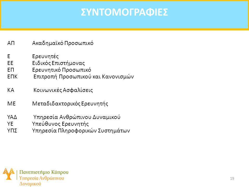 Agenda: ΣΥΝΤΟΜΟΓΡΑΦΙΕΣ ΑΠΑκαδημαϊκό Προσωπικό ΕΕρευνητές ΕΕ Ειδικός Επιστήμονας ΕΠΕρευνητικό Προσωπικό ΕΠΚ Επιτροπή Προσωπικού και Κανονισμών ΚΑ Κοινωνικές Ασφαλίσεις ΜΕΜεταδιδακτορικός Ερευνητής ΥΑΔ Υπηρεσία Ανθρώπινου Δυναμικού ΥΕ Υπεύθυνος Ερευνητής ΥΠΣΥπηρεσία Πληροφορικών Συστημάτων 19