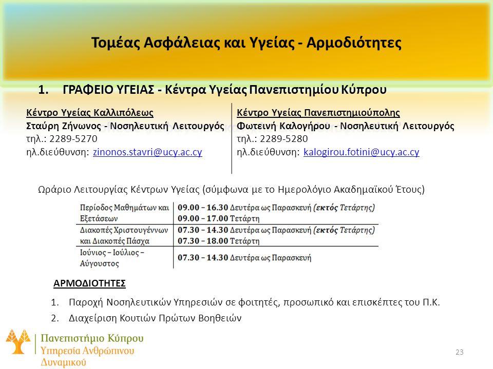 23 1.ΓΡΑΦΕΙΟ ΥΓΕΙΑΣ - Κέντρα Υγείας Πανεπιστημίου Κύπρου Ωράριο Λειτουργίας Κέντρων Υγείας (σύμφωνα με το Ημερολόγιο Ακαδημαϊκού Έτους) Κέντρο Υγείας Καλλιπόλεως Σταύρη Ζήνωνος - Νοσηλευτική Λειτουργός τηλ.: 2289-5270 ηλ.διεύθυνση: zinonos.stavri@ucy.ac.cyzinonos.stavri@ucy.ac.cy Κέντρο Υγείας Πανεπιστημιούπολης Φωτεινή Καλογήρου - Νοσηλευτική Λειτουργός τηλ.: 2289-5280 ηλ.διεύθυνση: kalogirou.fotini@ucy.ac.cykalogirou.fotini@ucy.ac.cy ΑΡΜΟΔΙΟΤΗΤΕΣ 1.