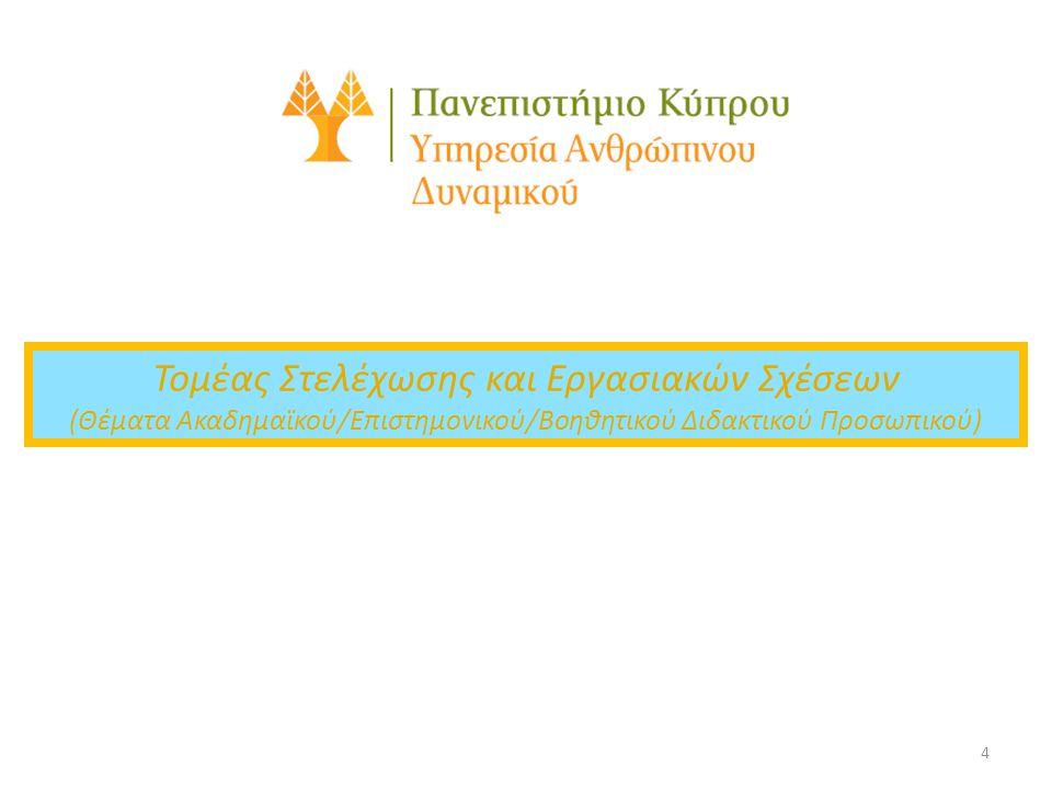 4 Τομέας Στελέχωσης και Εργασιακών Σχέσεων (Θέματα Ακαδημαϊκού/Επιστημονικού/Βοηθητικού Διδακτικού Προσωπικού)