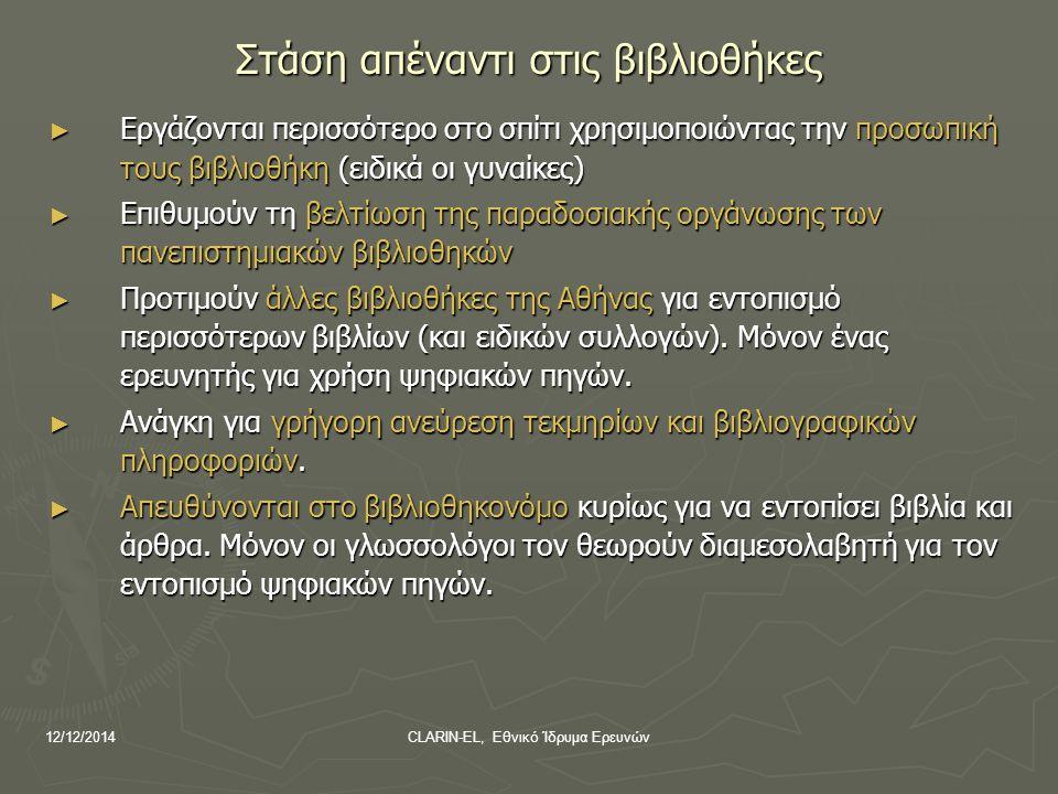 12/12/2014CLARIN-EL, Εθνικό Ίδρυμα Ερευνών Στάση απέναντι στις βιβλιοθήκες ► Εργάζονται περισσότερο στο σπίτι χρησιμοποιώντας την προσωπική τους βιβλιοθήκη (ειδικά οι γυναίκες) ► Επιθυμούν τη βελτίωση της παραδοσιακής οργάνωσης των πανεπιστημιακών βιβλιοθηκών ► Προτιμούν άλλες βιβλιοθήκες της Αθήνας για εντοπισμό περισσότερων βιβλίων (και ειδικών συλλογών).