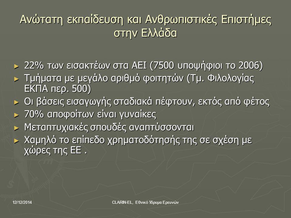 12/12/2014CLARIN-EL, Εθνικό Ίδρυμα Ερευνών Ανώτατη εκπαίδευση και Ανθρωπιστικές Επιστήμες στην Ελλάδα ► 22% των εισακτέων στα ΑΕΙ (7500 υποψήφιοι το 2006) ► Τμήματα με μεγάλο αριθμό φοιτητών (Τμ.