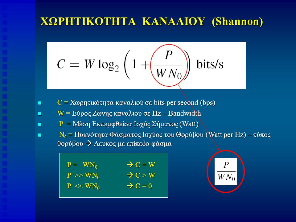 ΧΩΡΗΤΙΚΟΤΗΤΑ ΚΑΝΑΛΙΟΥ (Shannon) C = Χωρητικότητα καναλιού σε bits per second (bps) C = Χωρητικότητα καναλιού σε bits per second (bps) W = Εύρος Ζώνης καναλιού σε Hz – Bandwidth W = Εύρος Ζώνης καναλιού σε Hz – Bandwidth P = Μέση Εκπεμφθείσα Ισχύς Σήματος (Watt) P = Μέση Εκπεμφθείσα Ισχύς Σήματος (Watt) N 0 = Πυκνότητα Φάσματος Ισχύος του Θορύβου (Watt per Hz) – τύπος θορύβου  Λευκός με επίπεδο φάσμα N 0 = Πυκνότητα Φάσματος Ισχύος του Θορύβου (Watt per Hz) – τύπος θορύβου  Λευκός με επίπεδο φάσμα P = WN 0  C = W P >> WN 0  C > W P << WN 0  C = 0