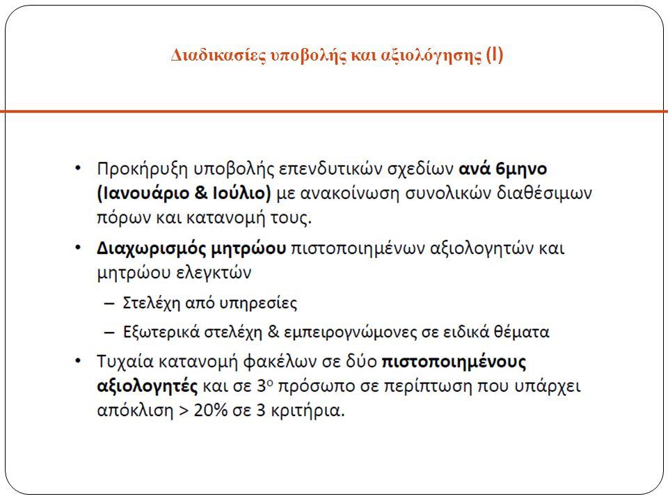 Διαδικασίες υποβολής και αξιολόγησης (Ι)