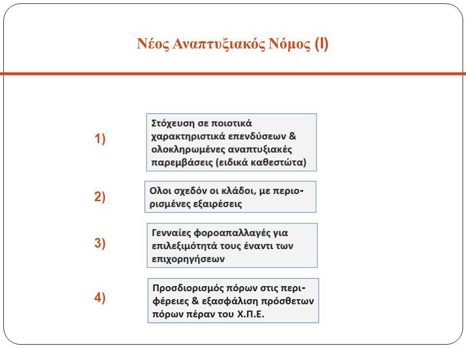 Νέος Αναπτυξιακός Νόμος (Ι) 1) 2) 3) 4)