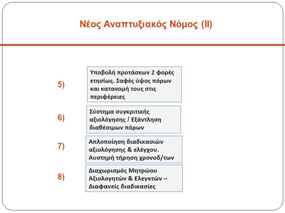 Νέος Αναπτυξιακός Νόμος (ΙΙ) 5) 6) 7) 8)